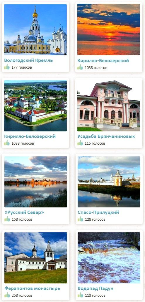 Голосование Чудо России 2012 - региональный этап по Вологодской области